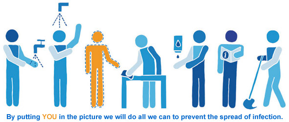 Put yourself in the picture about infection control